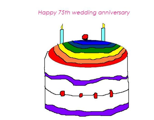 Wish we cut the cake together!! And rainbow look is something what I had always wished for my cake!